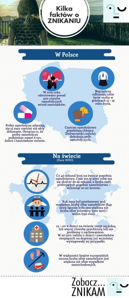 infografika-fundacja-1-1